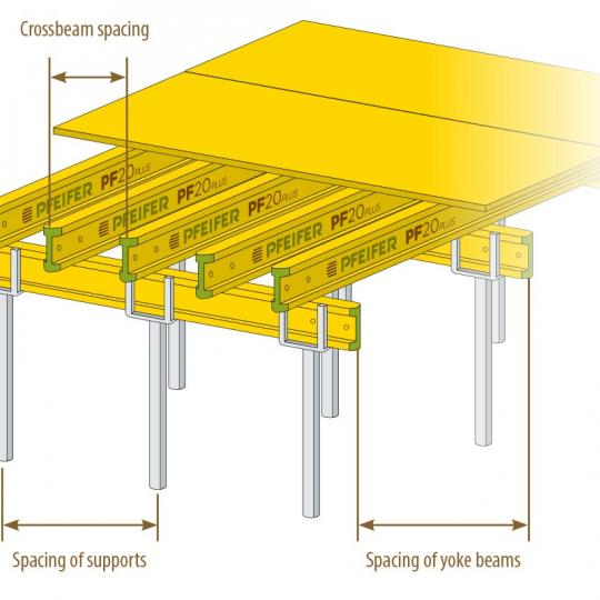Pfiefer Formwork Beam PF20 Illustration